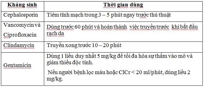 Thông tin thuốc tháng 6/2016