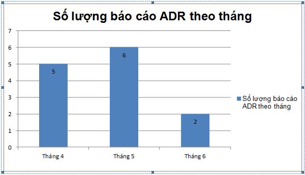 BÁO CÁO ADR QUÝ II NĂM 2017