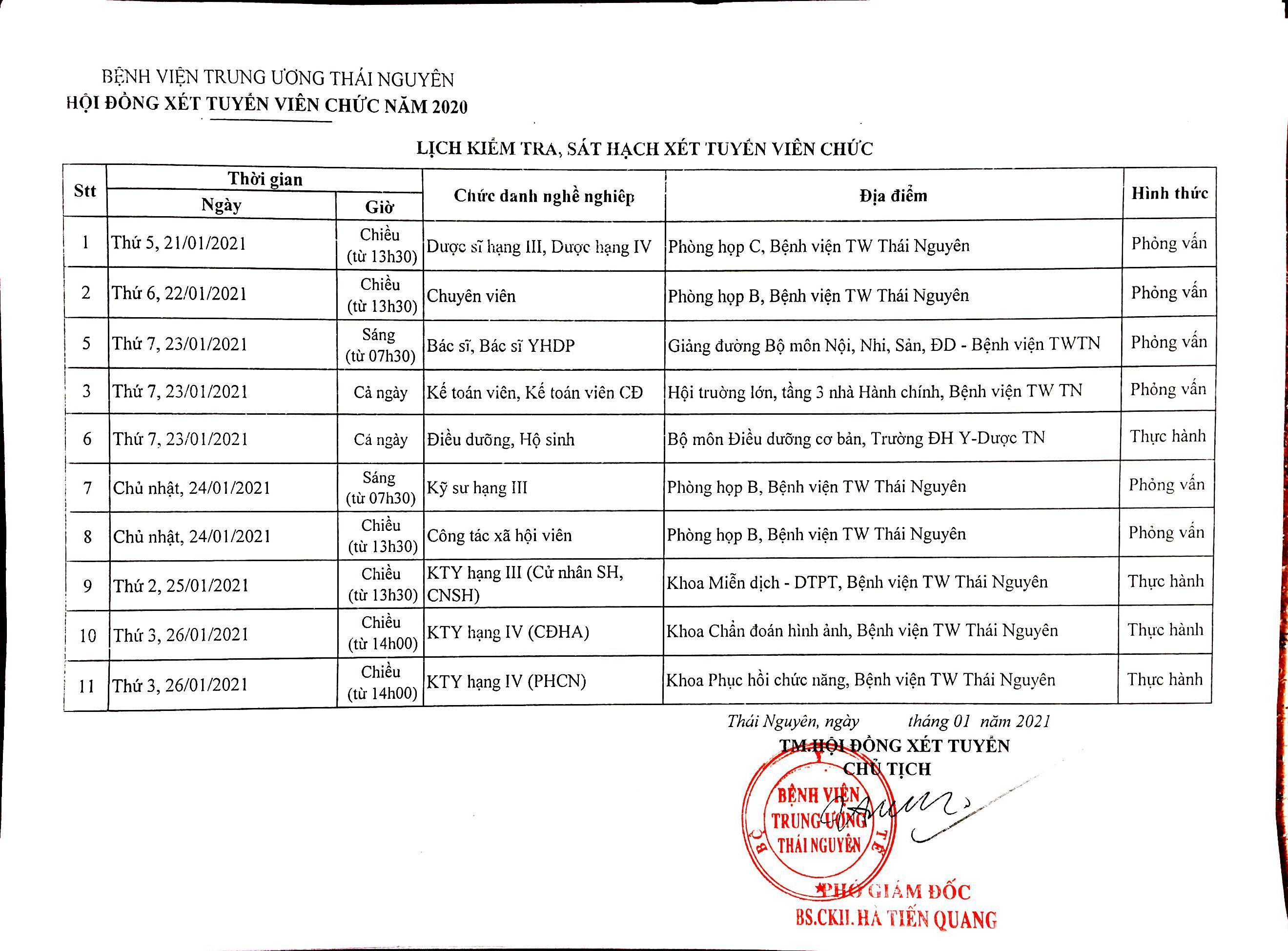 Lịch kiểm tra sát hạch, danh sách thí sinh xét tuyển viên chức